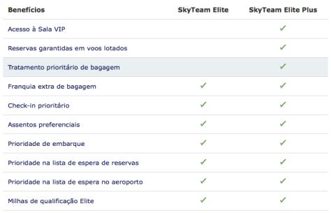 sky team elite